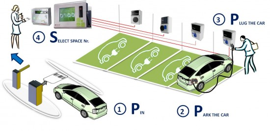 Parking system IN